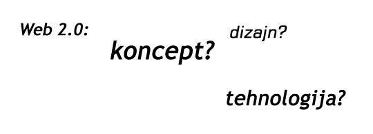 Web 2.0: radi se o konceptu
