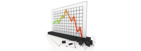 Analiza potencijala kao suvremeni instrument istraživanja poslovanja