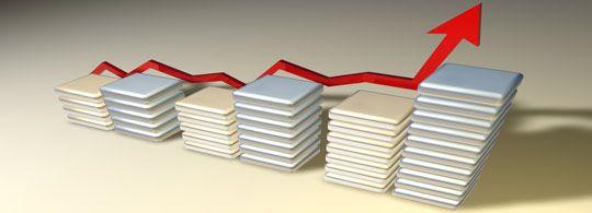 Upravljanje imovinom – Asset Management