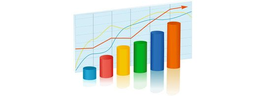 B2B online kampanja: Jasan cilj i mjerljiv učinak
