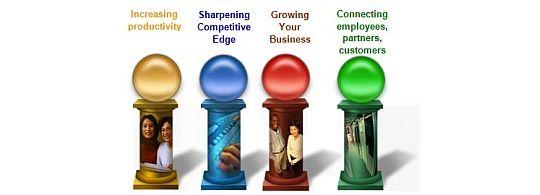 ERP sustavi i obećavanje naloga 1.dio