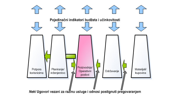 indikatori_budzeta